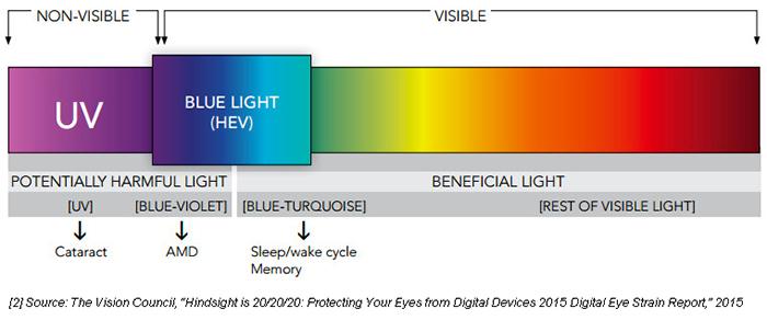 emw-spectrum-v3.jpg