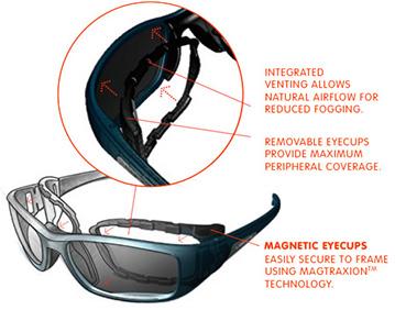 magnetic-technology-v2.jpg