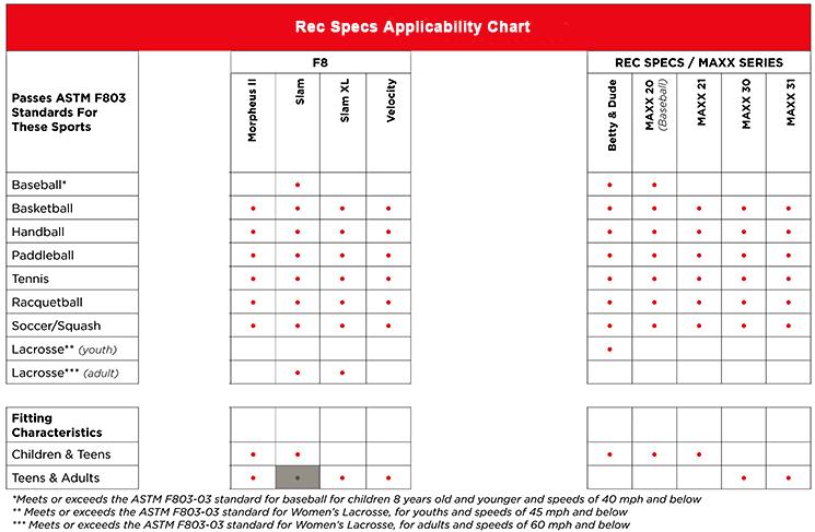 rec-specs-applicability-chart.png